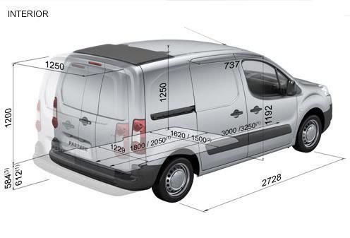 Van Leasing Peugeot Partner L1 625 1 6 Hdi 75 Professional