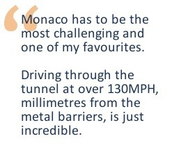 Monaco has to be the most challenging and one of my favourites. Driving through the tunnel at over 130mph, millimetres from the metal barriers, is just incredible.