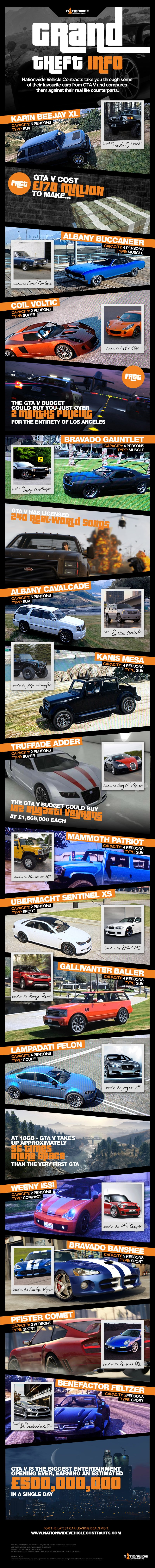 cars in gta 5 and their real life counterparts