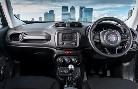 Inside the New Limited Edition Jeep Renegade .