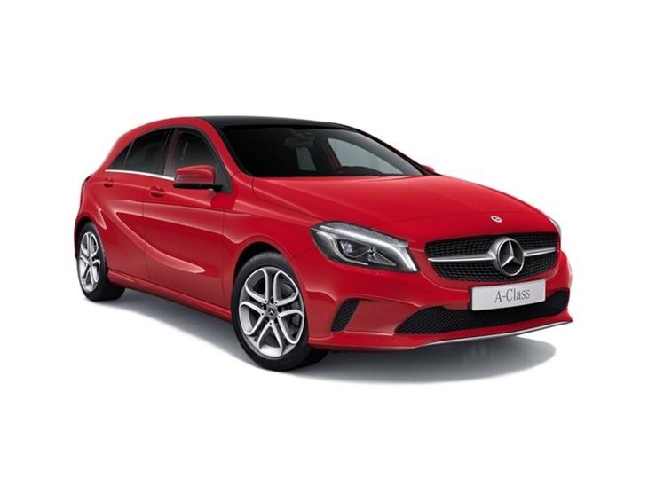 Save Mercedes Benz A Class