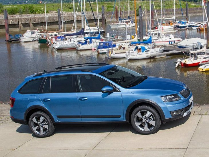 Skoda Octavia Estate Exterior Blue Side